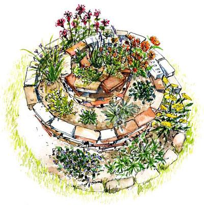 savvyhousekeeping herb spiral efficient gardening small space